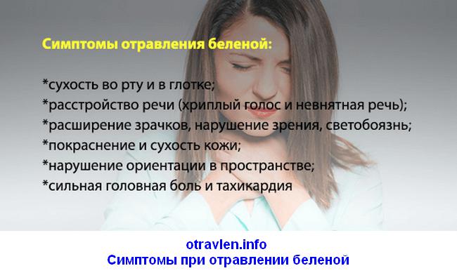 симптомы и признаки отравление беленой