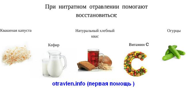 первая помощь при отравление дыней и арбузом (нитратами)