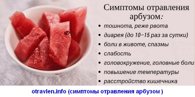 симптомы при отравлении арбузом