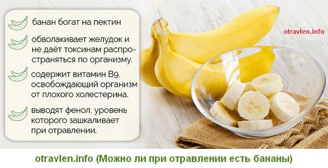 Можно ли при отравлении есть бананы