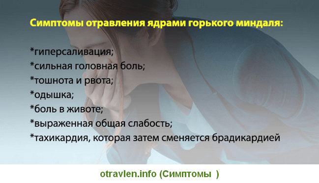 Симптомы при отравлении миндалем горьким