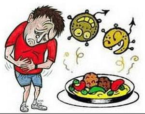 отравление продуктами питания - симптомы
