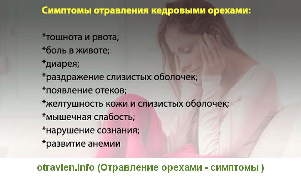 симптомы при отравлении орехами
