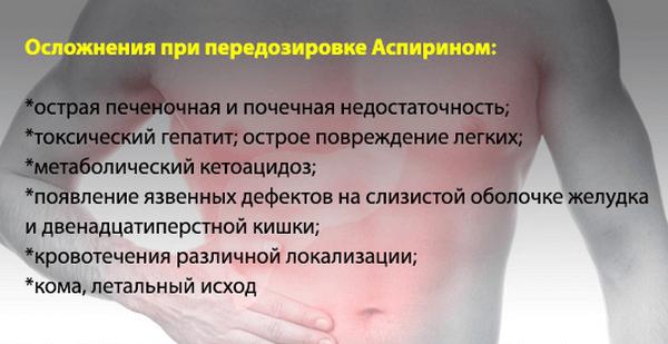 последствия при передозировки аспирином