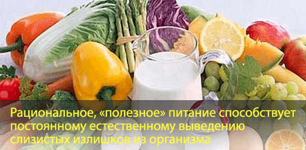 продукты для выведение слизи из организма