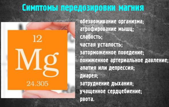 симптомы при передозировки магния