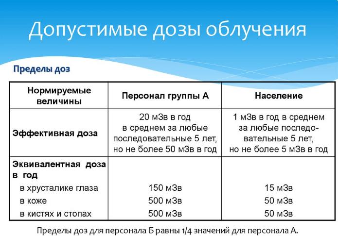 допустимые дозы облучения - таблица