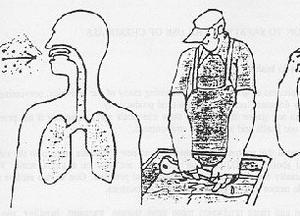 Классификация ядов по гигиеническому признаку