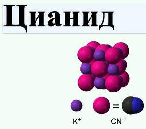 цианид - отравление