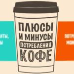 Польза натурального кофе для здоровья