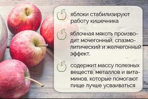 Можно ли есть яблоки при отравлении.