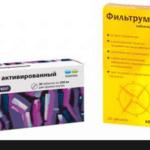 Передозировка и отравление азалептином -  смертельная дозировка для человека