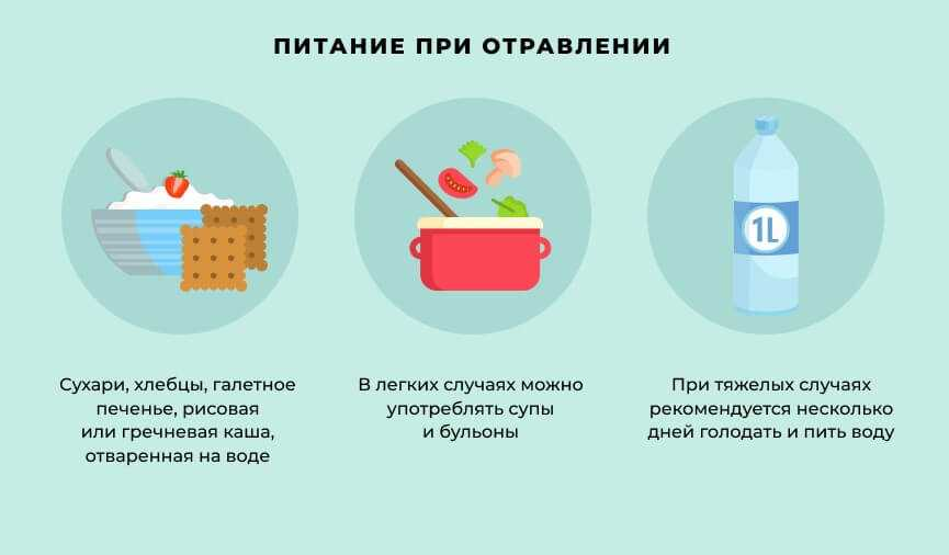 Что нужно предпринять при пищевом отравлении и диарее
